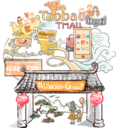 Alibaba Group Engages in providing online and mobile marketplaces in retail and wholesale trade. alibaba group